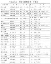 2007saiji.jpg